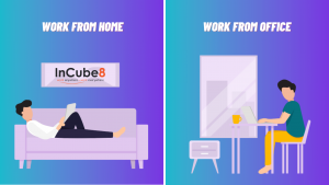 work from home work from office coworking